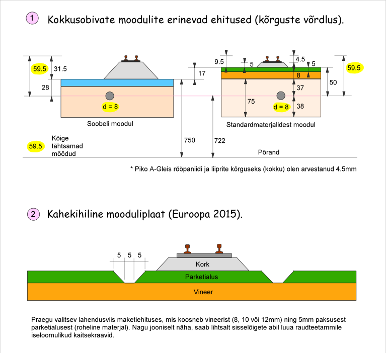 Moodulid-1-2.png