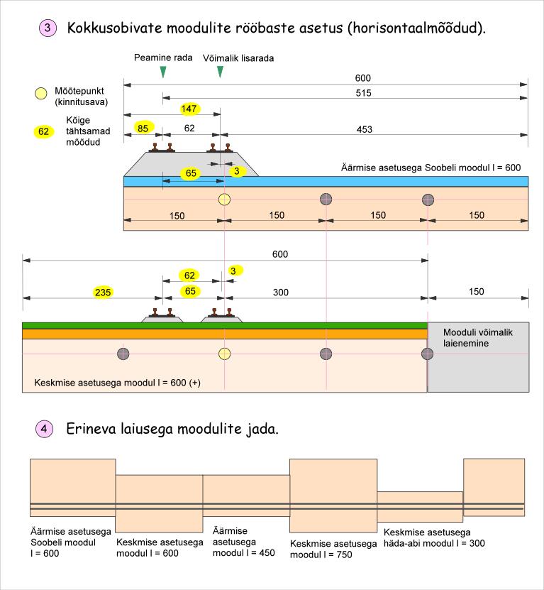 Moodulid-2-2.png